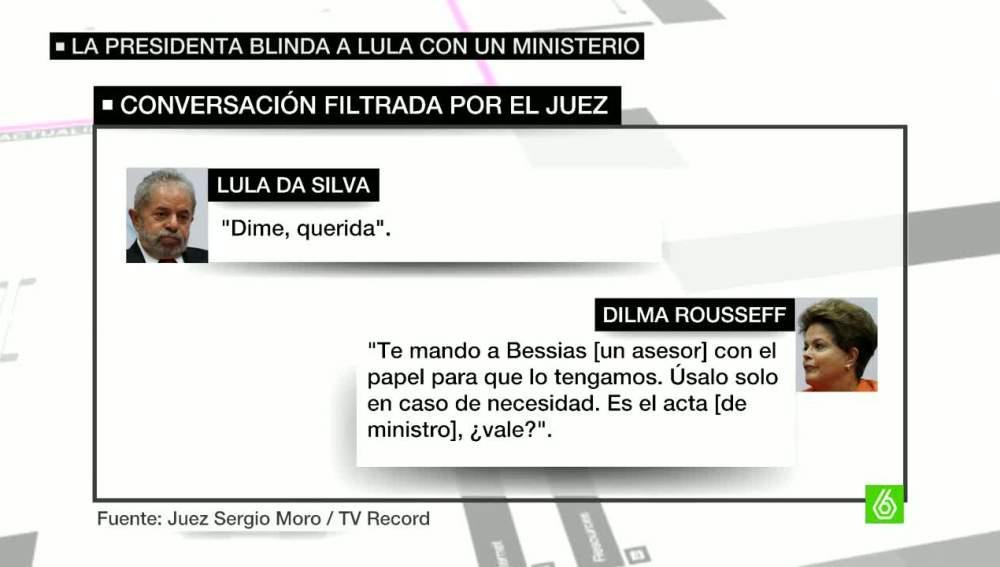 Conversación entre Lula da Silva y Dilma Rousseff