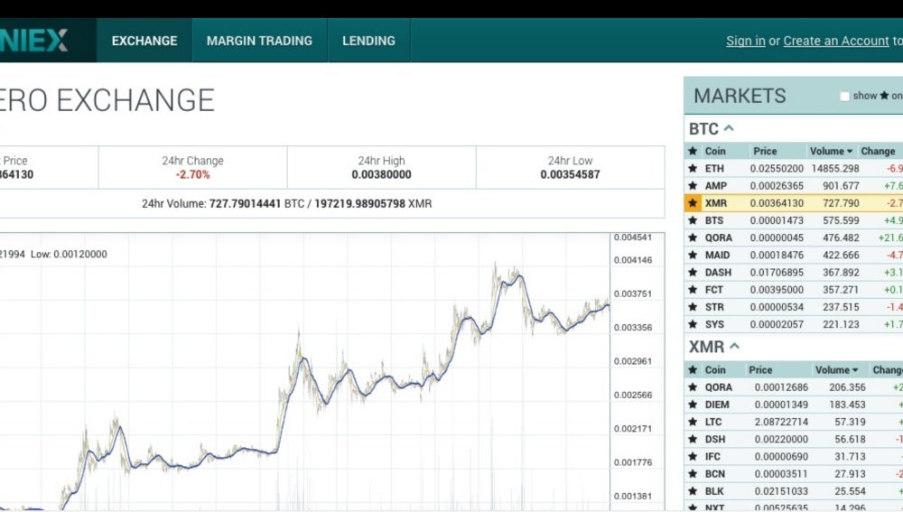 Cómo se utiliza el Bitcoin para blanquear el dinero procedente de un delito
