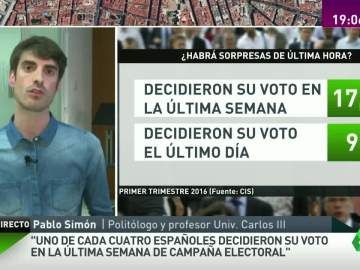 Pablo Simón en MVT