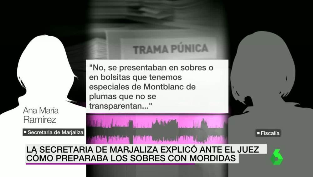 Ana María Ramírez
