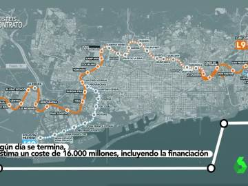 Línea 9 de Metro Barcelona