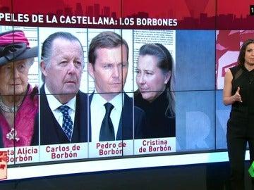 Frame 28.518726 de: te exlicamos castellana
