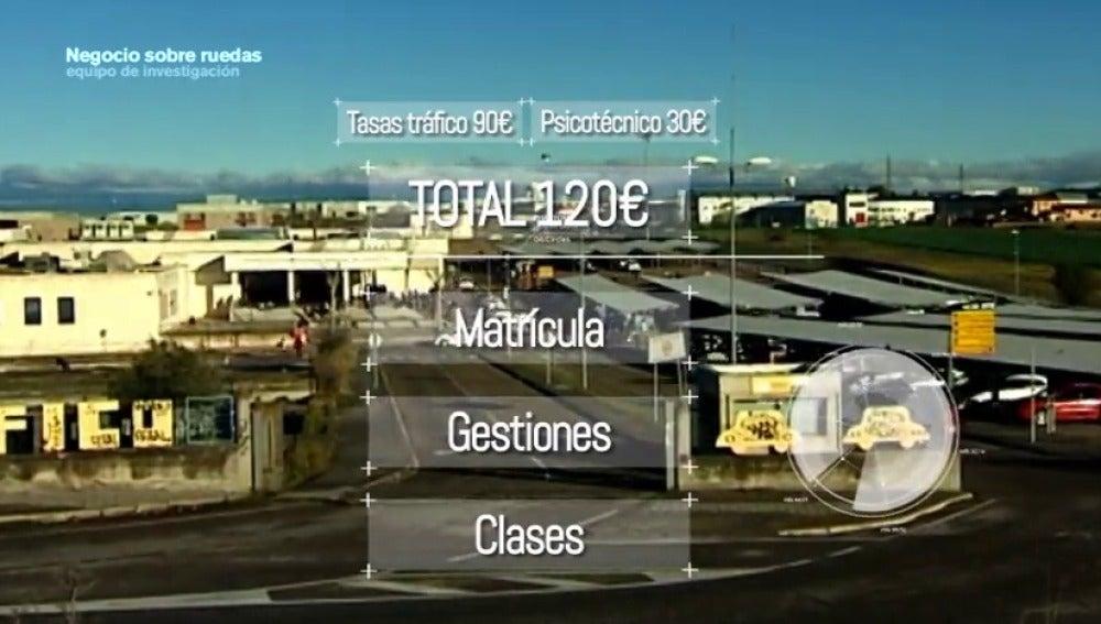 Frame 141.709376 de: Las clases prácticas adicionales, el verdadero negocio de las autoescuelas