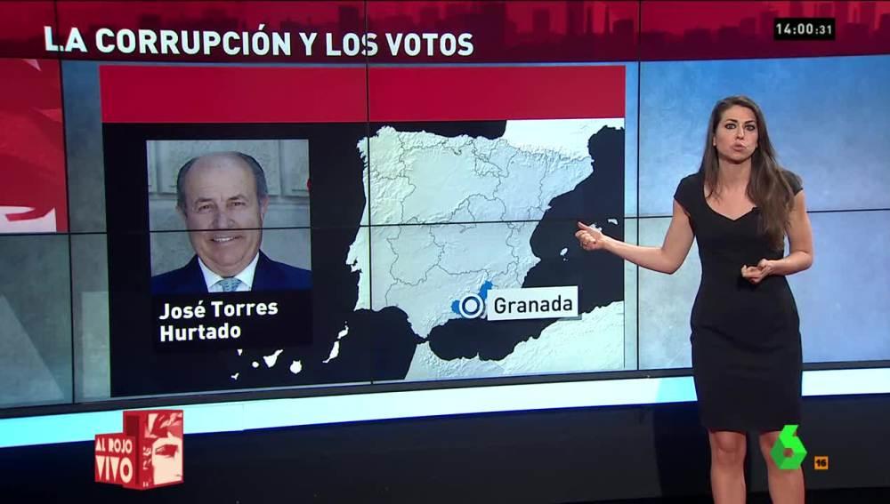Torres Hurtado, alcalde de Granada