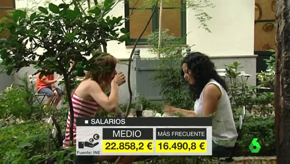 Salario medio y más frecuente en España en 2014