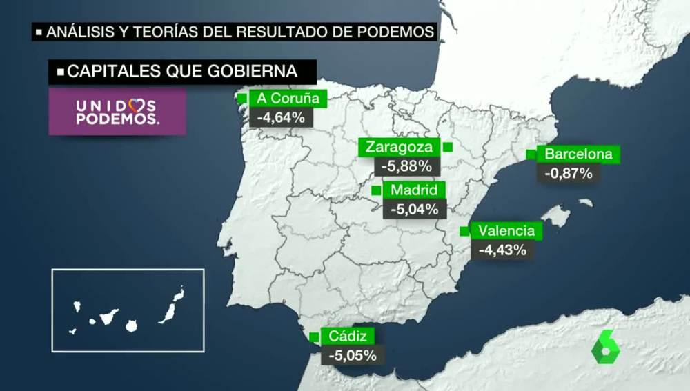 Análisis y teorías del resultado de Podemos