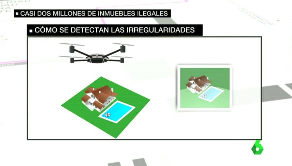 Frame 52.662507 de: dronesmontoro
