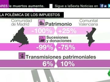 Frame 54.31815 de: PARAISOS AUTONOMICOS