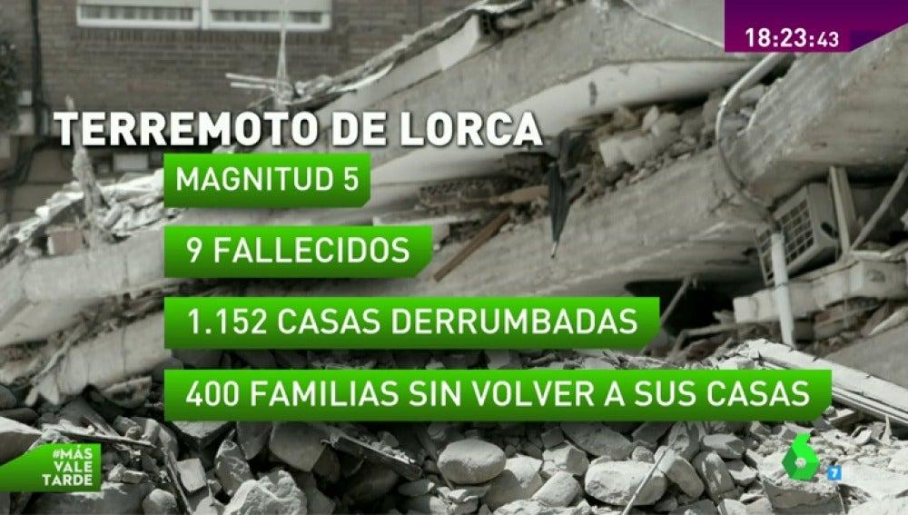 Frame 14.487149 de: lorca