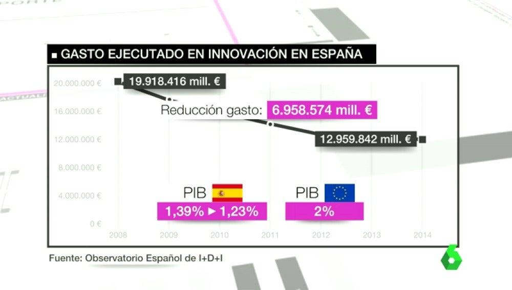 Frame 25.814384 de: tecnologia española