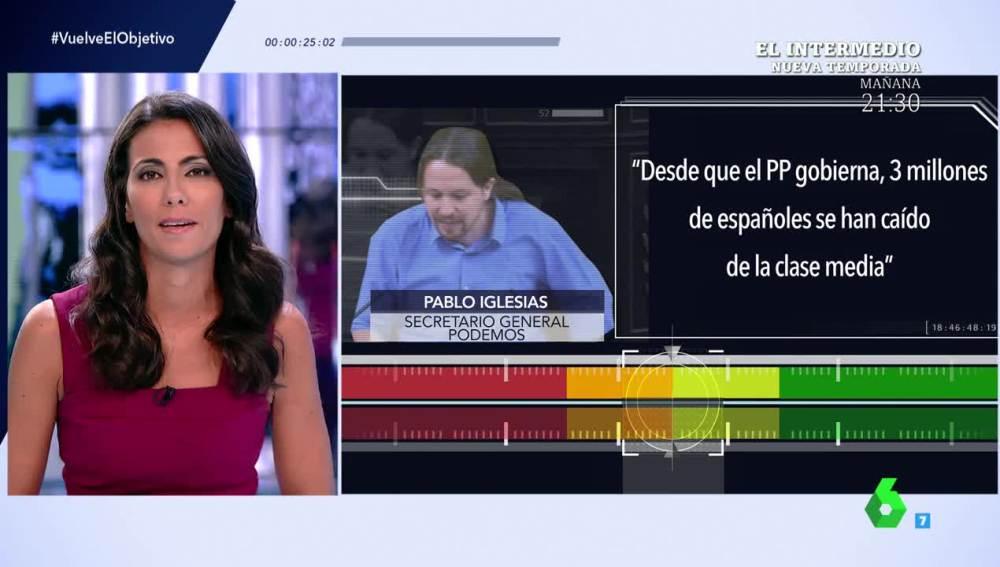 Prueba de verificación de Pablo Iglesias