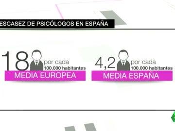 Frame 69.800265 de: LISTA DE ESPERA