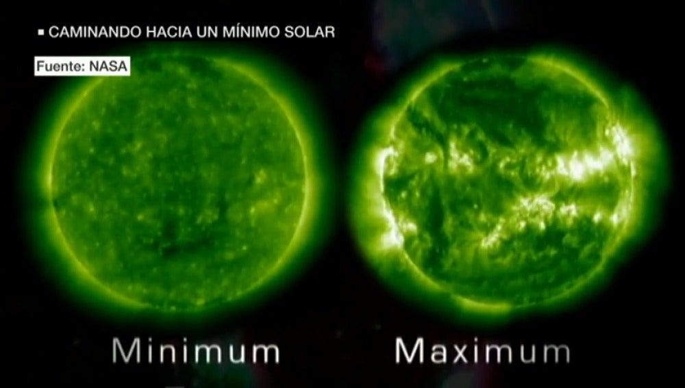 Frame 25.826995 de:  Del máximo al mínimo solar ¿Sabes cómo nos afectan los diferentes tipos de radiacción del Sol?