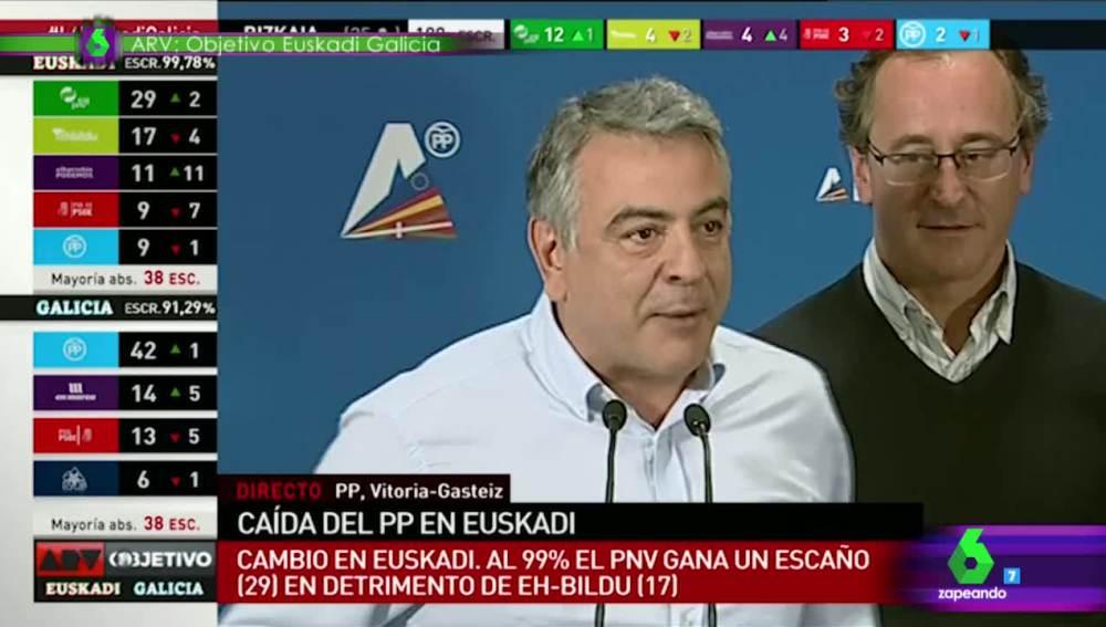 La cara de Alfonso Alonso ante las palabras de Javier de Andrés