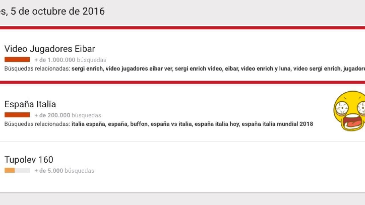 Multa descargar videos porno españa La Pornovenganza No Sale Gratis Consecuencias De Difundir Videos Sexuales En La Red