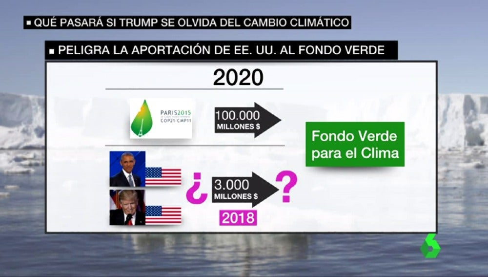 Frame 46.515134 de: cambio climatico trump