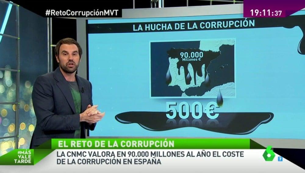 Frame 29.533758 de: corrupciom