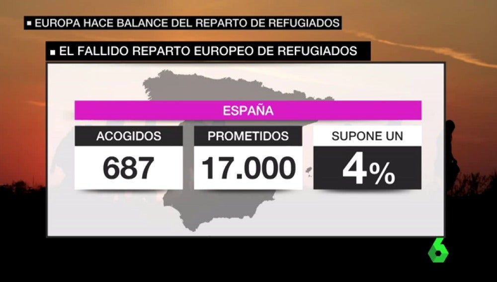 Frame 44.967873 de: recuento refugiados