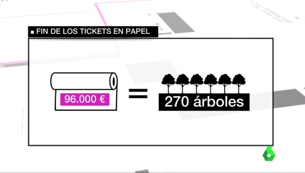 Frame 68.152019 de: TICKET SIN PAPEL