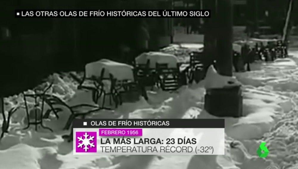Frame 37.866297 de: olas de frio historicas