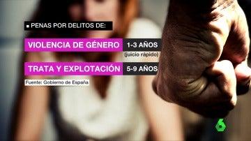 Frame 58.752598 de: La técnica del 'lover boy' de los proxenetas: se casan con sus víctimas para ser juzgados por violencia de género