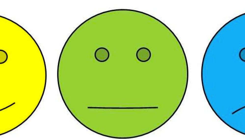 Cuestionario de emojis para niños