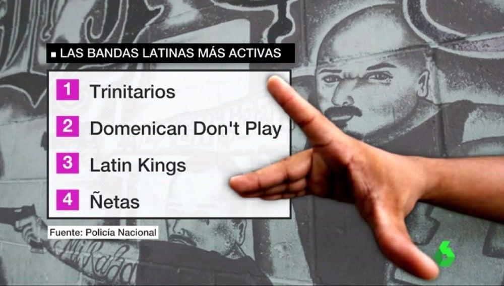 latinas en espana