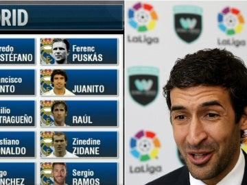 El Top 5 histórico del Madrid para Raúl González