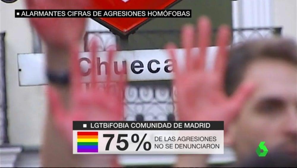 Frame 87.027402 de: HOMOFOBIA