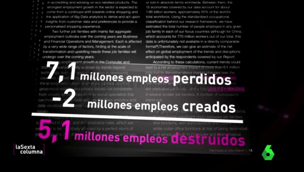 Frame 49.797326 de: Pérdida de cinco millones de empleos, más parados que trabajadores…  los robots podrían traer más desigualdad al planeta