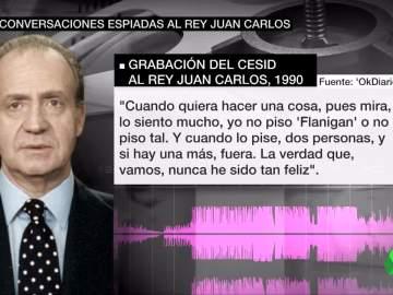 Las grabaciones del rey Juan Carlos