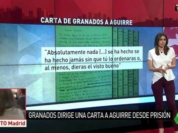 """Frame 74.363406 de: La carta de Francisco Granados que señala a Esperanza Aguirre: """"Todo lo que sé de política lo aprendí de ti"""""""
