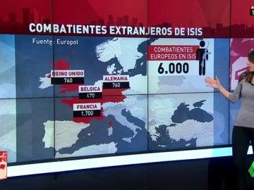 Frame 35.204954 de: Europa tiene fichados a 6.000 yihadistas que pueden atentar