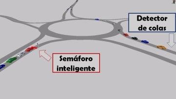 Nuevo sistema inteligente para reducir los atascos en las rotondas