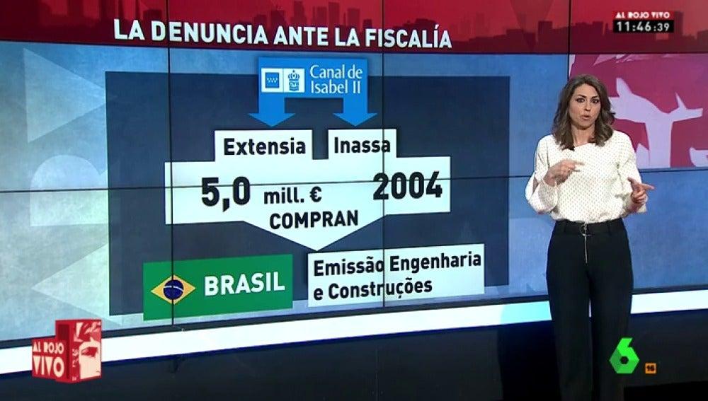 Frame 64.48642 de: Los negocios fraudulentos del Canal de Isabel II con Emissão Engenharia y otras empresas en América latina