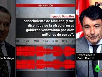 Conversación de Ignacio González y Eduardo Zapalana