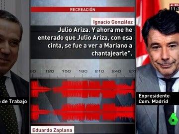 Conversación de Eduardo Zaplana e Ignacio González