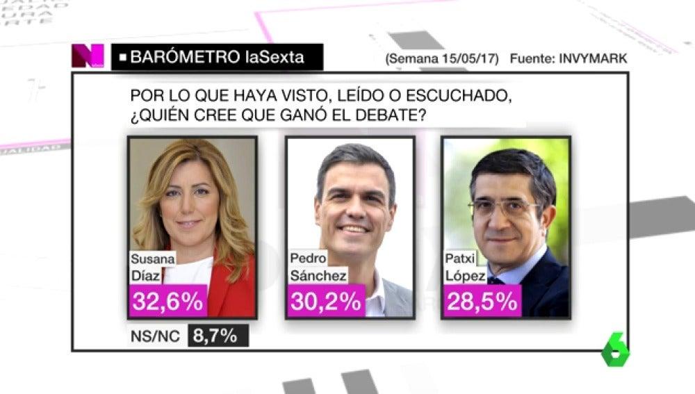 Debate PSOE