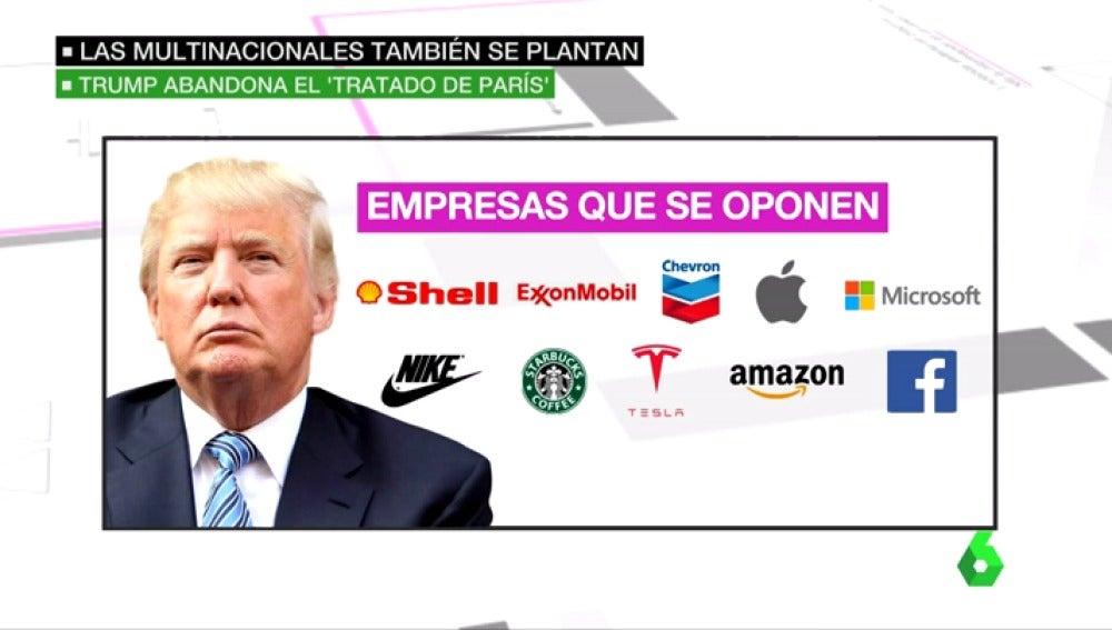 Las empresas que se oponen a que EEUU salga del Acuerdo de París