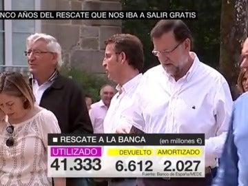 Cifras del rescate bancario en España
