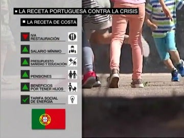 La receta de Portugal