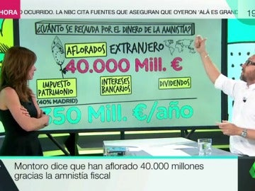amnistia fiscal