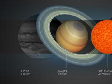 Comparación del tamaño de la estrella y planetas de nuestro sistema solar