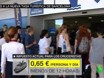 Nueva tasa turística en Barcelona