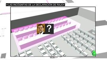 Las incógnitas de la declaración de Rajoy en la Audiencia
