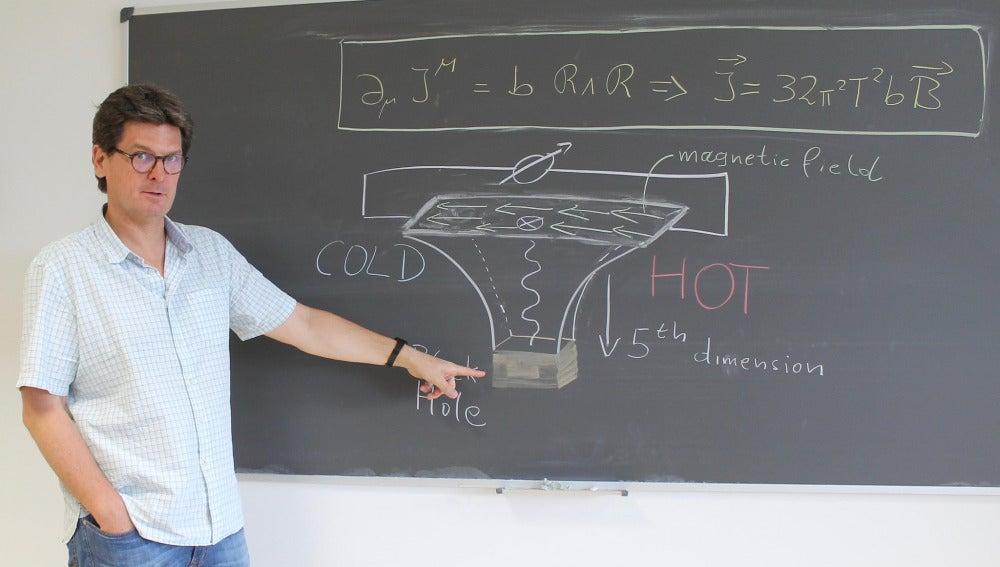 Observan anomalias cuanticas en el estado solido de la fisica por primera vez