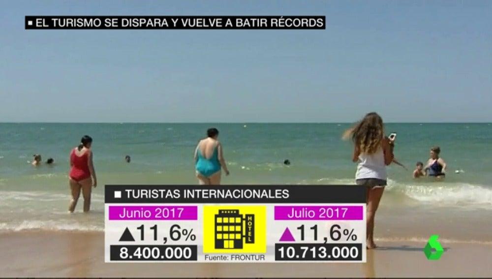 """Los hoteles viven un verano de récord: """"El nivel de ocupación es del 99%"""