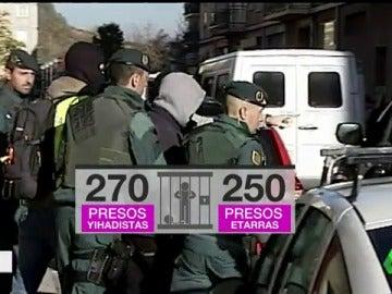 Los presos yihadistas superan a los de ETA en las cárceles españolas