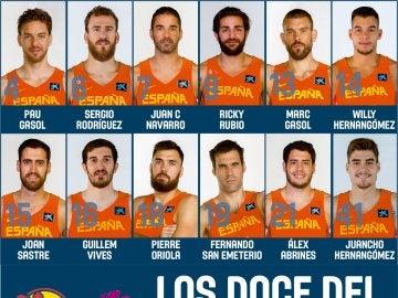 La lista de Scariolo para el Eurobasket 2017