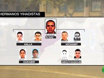 Los cuatro grupos de hermanos yihadistas que perpetraron los ataques de Catalunya